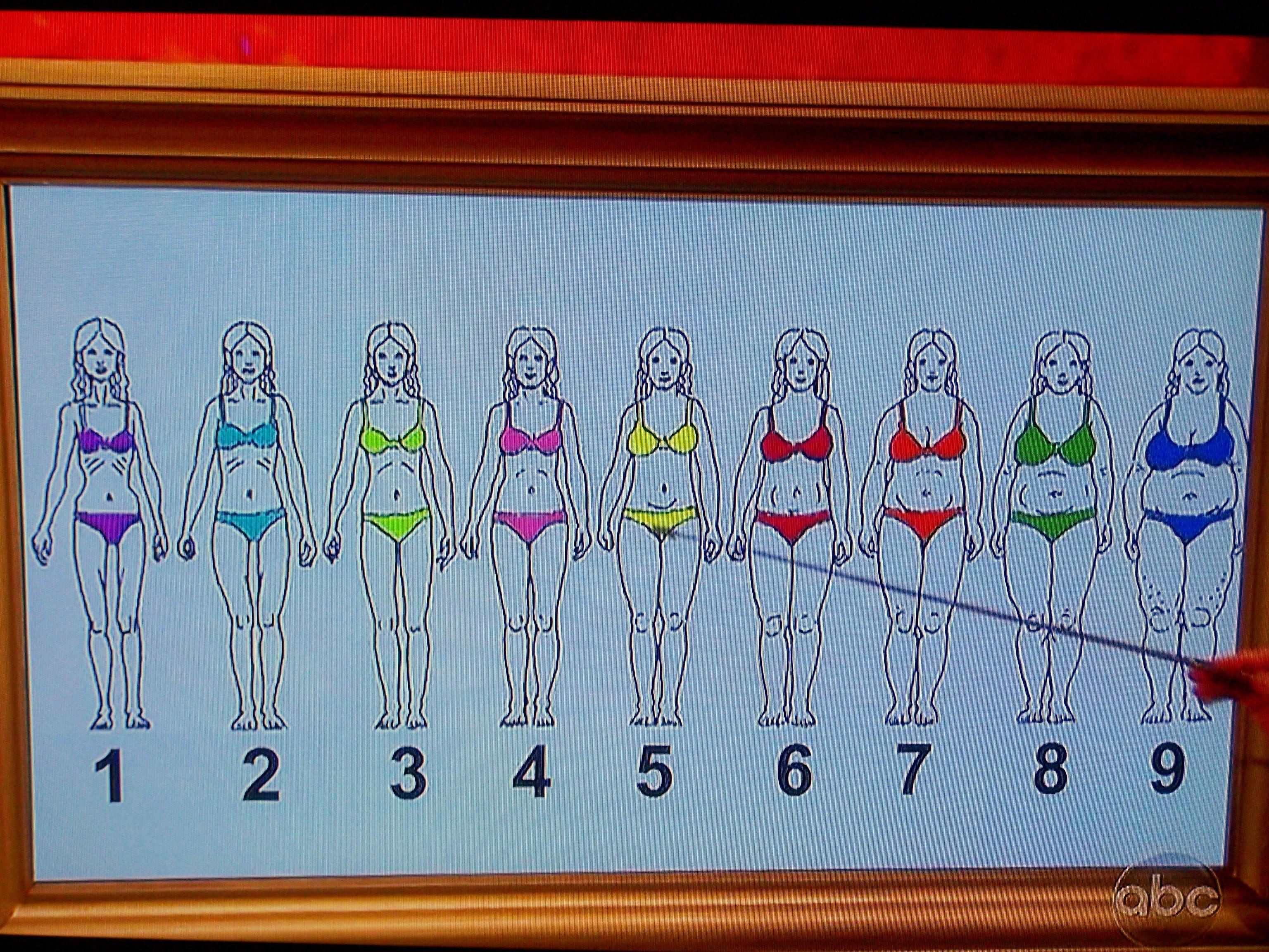 busty body type guide